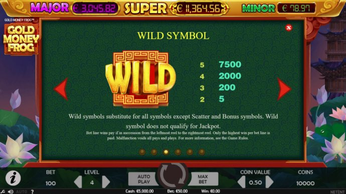 Wild Symbols Rules by No Deposit Casino Guide
