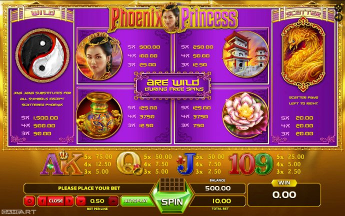Phoenix Princess screenshot