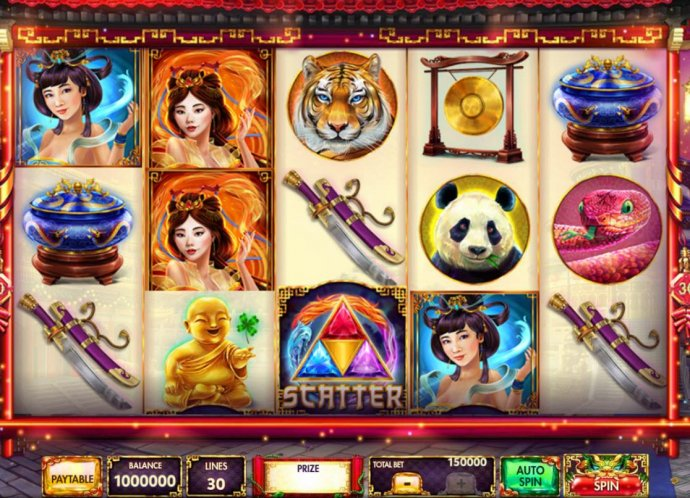 No Deposit Casino Guide image of Eastern Goddesses