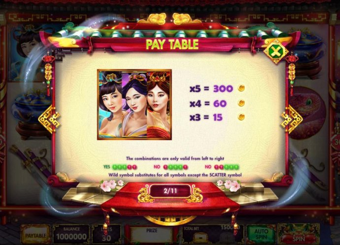No Deposit Casino Guide - High value slot game symbols paytable