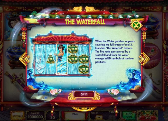 Waterfall Feature rules by No Deposit Casino Guide