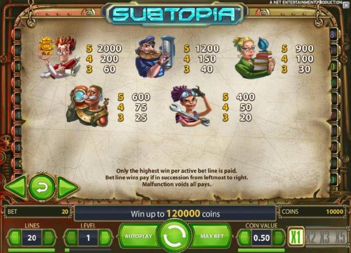 No Deposit Casino Guide image of Subtopia