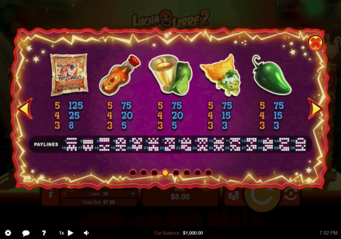 Low Value Symbols Paytable by No Deposit Casino Guide