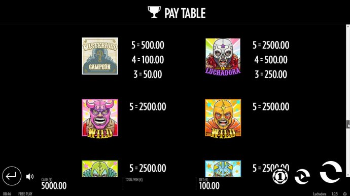 Luchadora by No Deposit Casino Guide