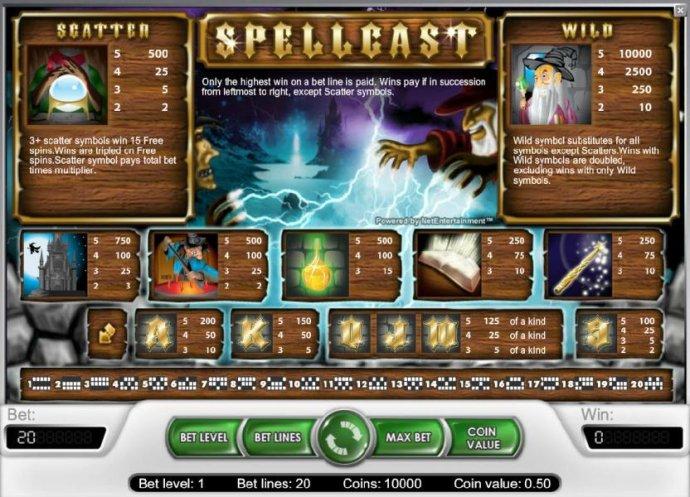No Deposit Casino Guide image of Spellcast