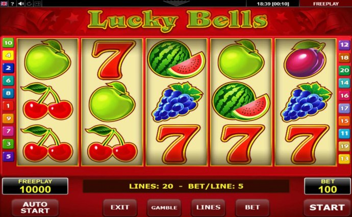 Images of Lucky Bells