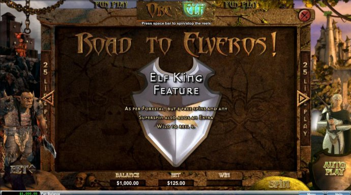 Road to Elveros - Elf King Feature by No Deposit Casino Guide