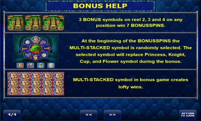 Free Spins Bonus Rules by No Deposit Casino Guide