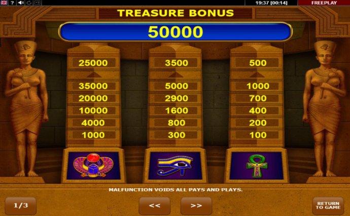 Treasure Bonus Rules - No Deposit Casino Guide