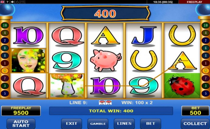 Lovely Lady by No Deposit Casino Guide