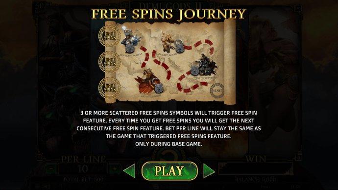 Demi Gods II by No Deposit Casino Guide