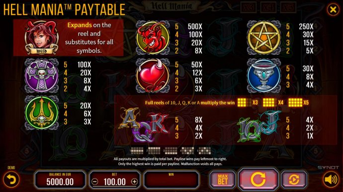 No Deposit Casino Guide image of Hell Mania