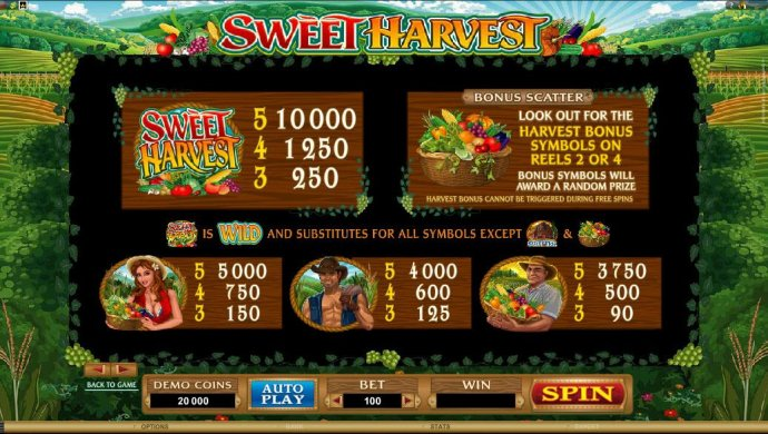 Images of Sweet Harvest