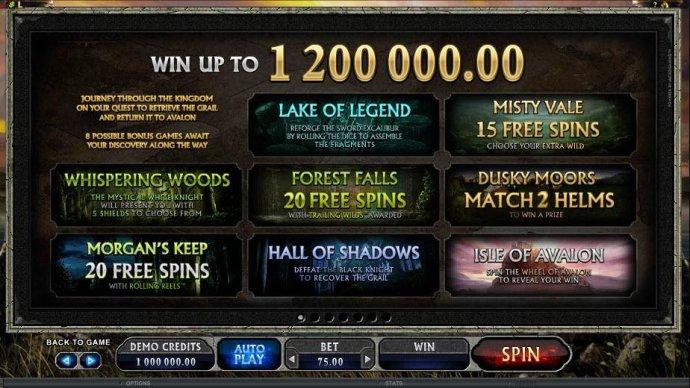 bonus features - No Deposit Casino Guide