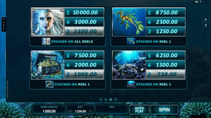 Medium value Win Symbols Paytable - No Deposit Casino Guide