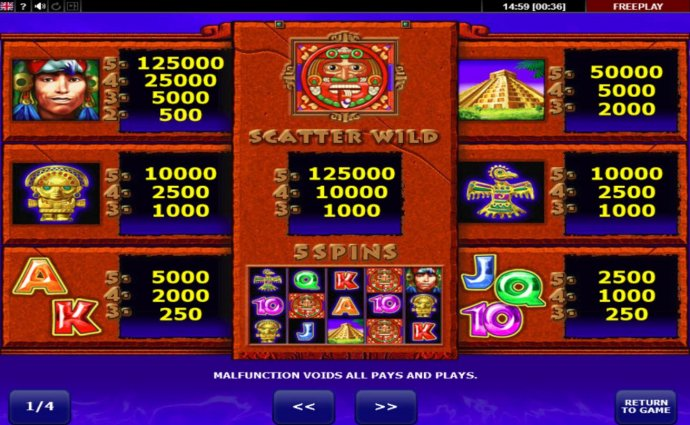 Aztec Secret by No Deposit Casino Guide