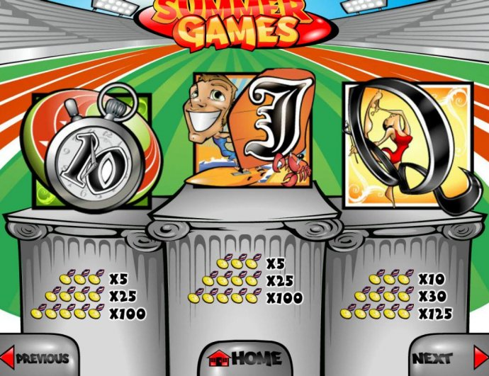 Low value game symbols paytable. - No Deposit Casino Guide
