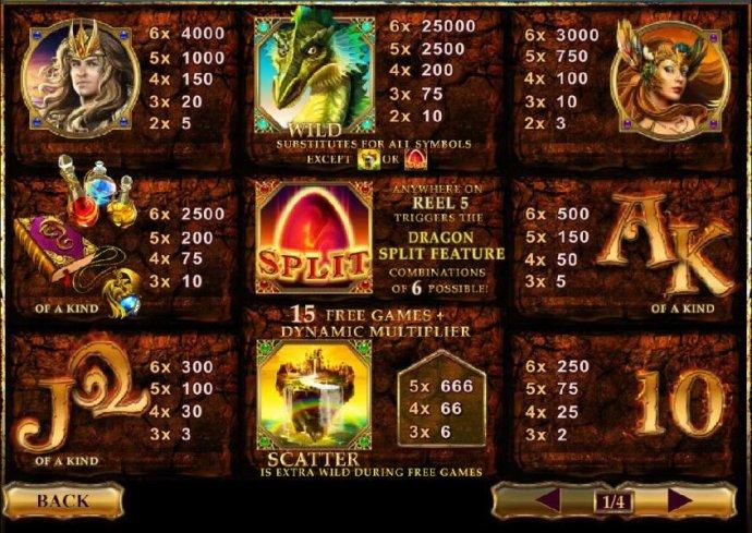Images of Dragon Kingdom