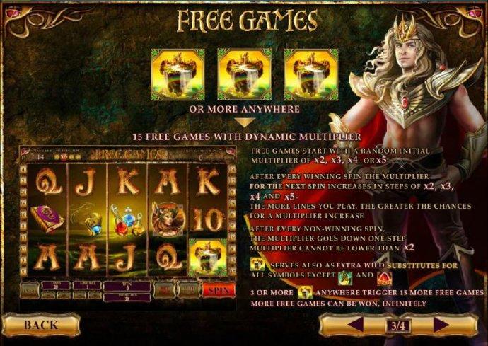 Dragon Kingdom by No Deposit Casino Guide