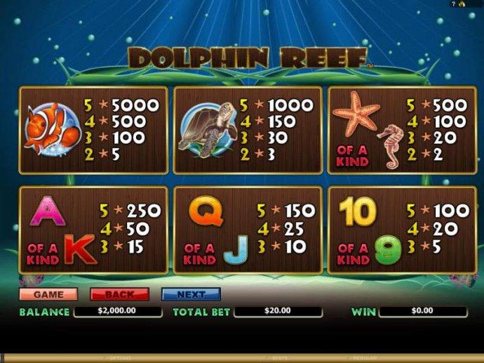 slot game symbols paytable - No Deposit Casino Guide