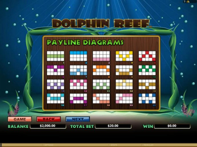 Dolphin Reef by No Deposit Casino Guide