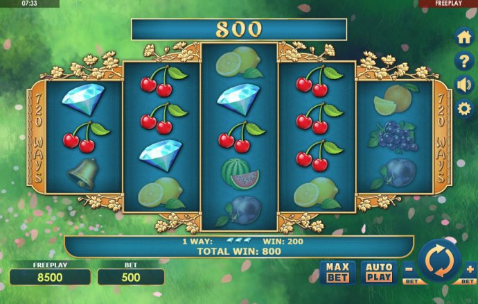 Sakura Fruits by No Deposit Casino Guide